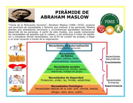 piramide-de-maslow-4